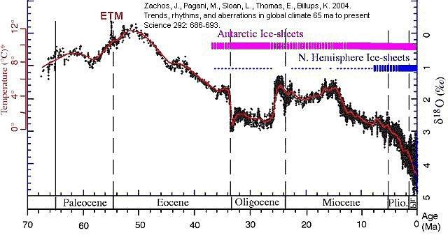 Многоточечный преобразователь температуры температуры Rosemount